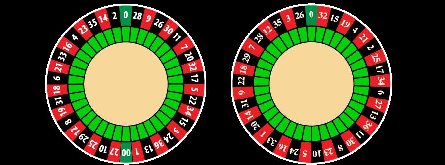 Amerikaanse en Europeese roulette